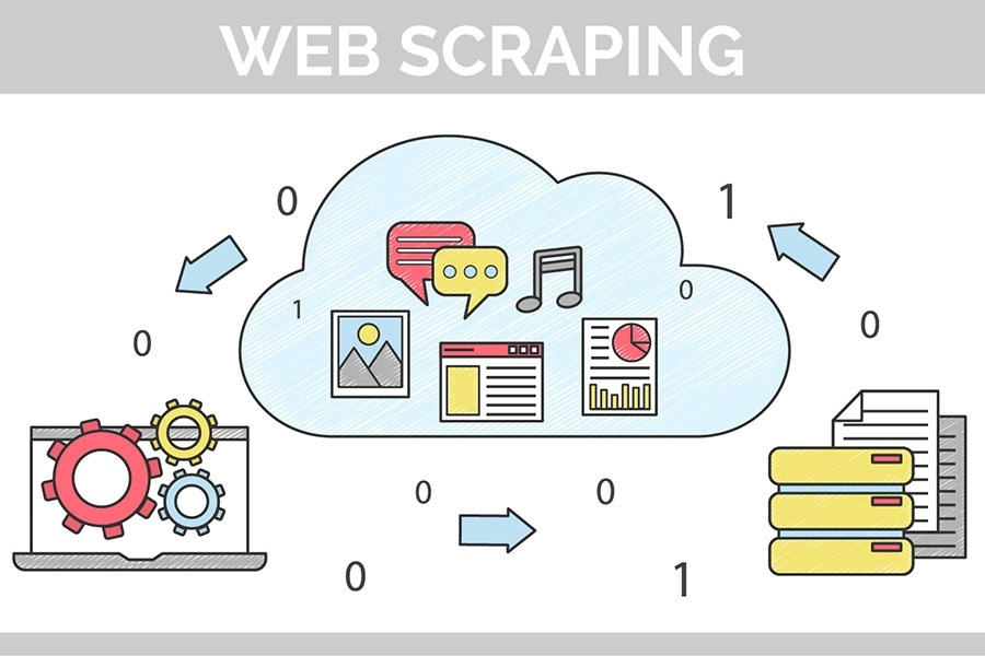 Top Best Free Web Scraping Tools and Softwares - Data